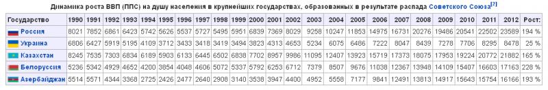 США активно работают с Украиной по проблеме газоснабжения, - Госдеп - Цензор.НЕТ 2998